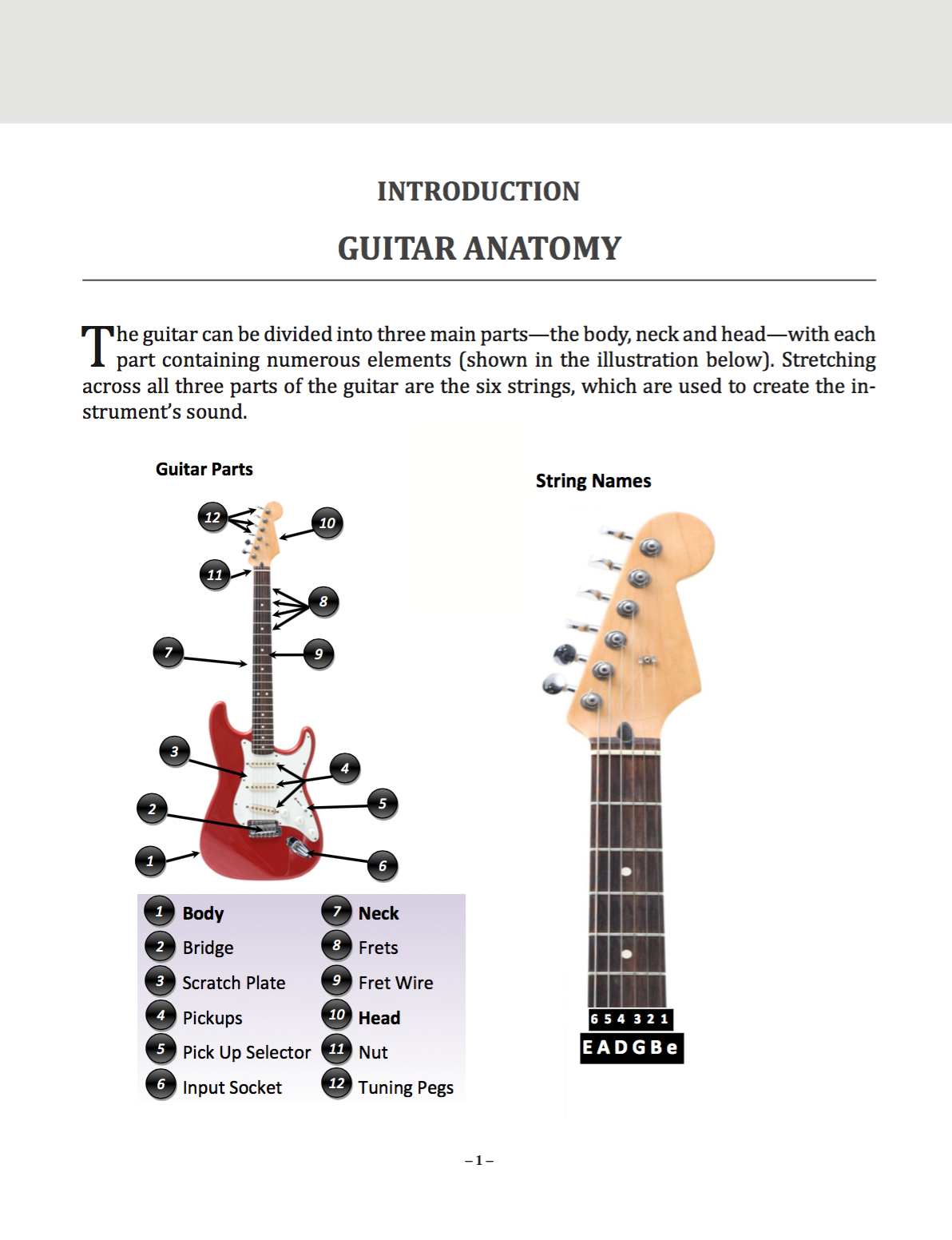 learn to play electric guitar book — 6 String Books