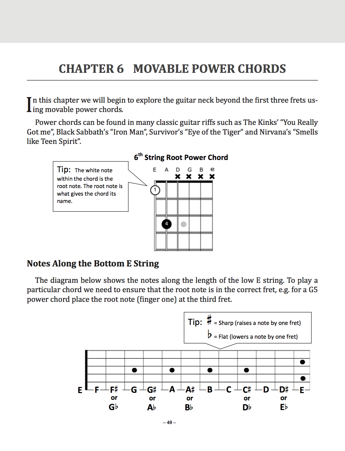 Best Guitar Books For Beginners To Advanced Players